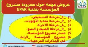 عروض مهمة حول مجزوءة مشروع المؤسسة بتقنية EPAR
